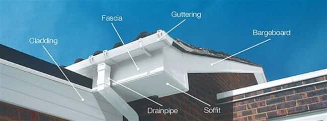 Guttering Installation and Repairs Costs in Dublin